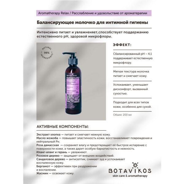 Балансирующее молочко для интимной гигиены BOTAVIKOS